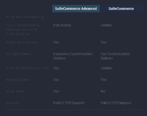 suitecommerce-advanced-vs-suitecommerce-netsuite